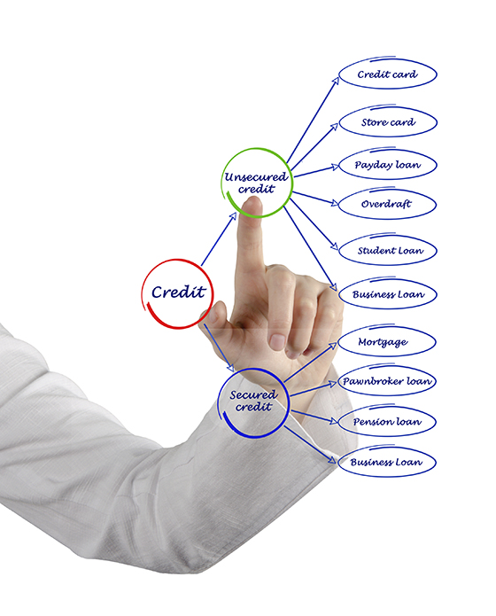 types of credit chart